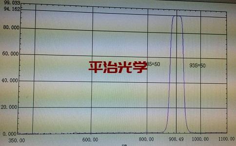 905nm激光雷达传感器镜片波线